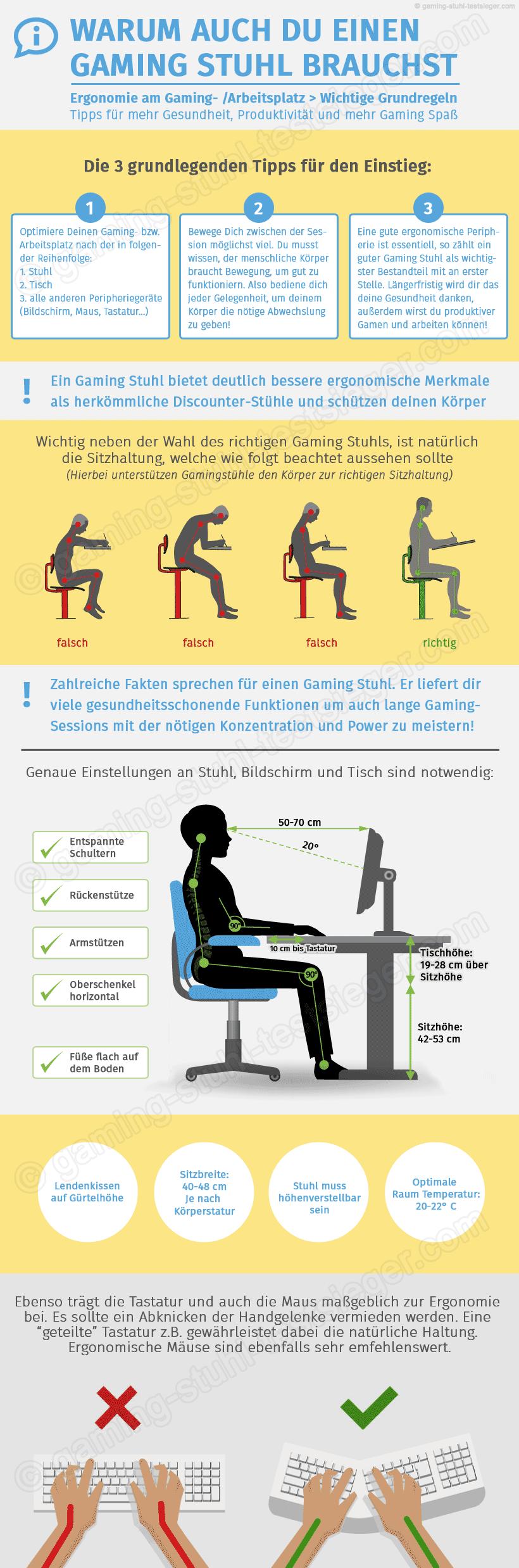 gaming stuhl - Infografik