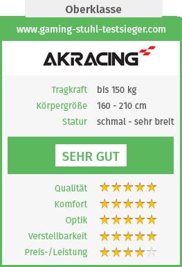 akracer_testergebnis