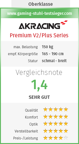 Premium V2/Plus Series bewertung